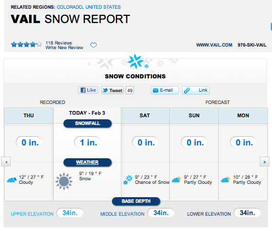OntheSnow report for Vail